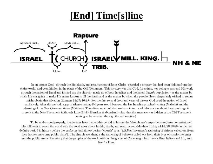 End Timesline 1-page-001